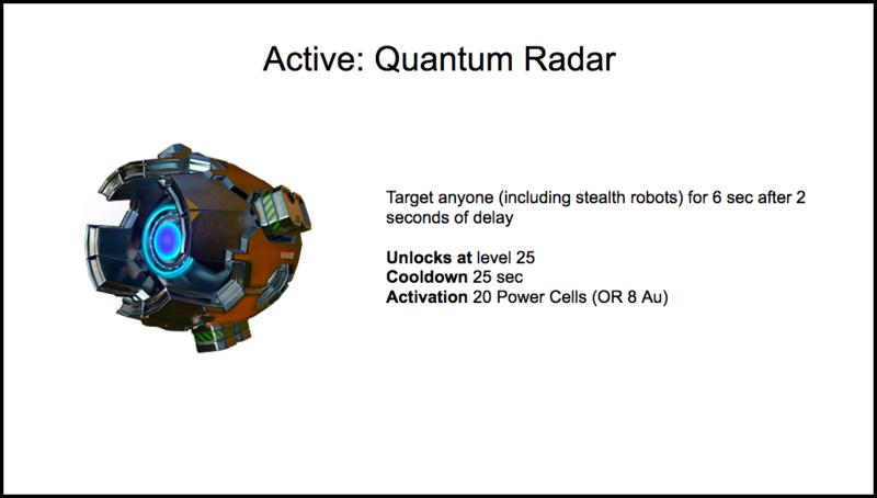 Quantum Radar stats