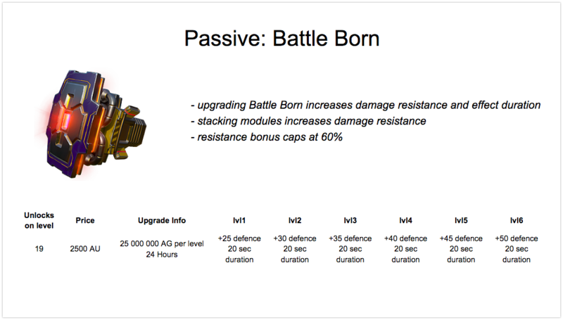 Battle Born stats