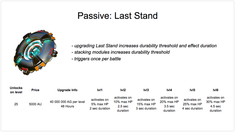 Last Stand stats