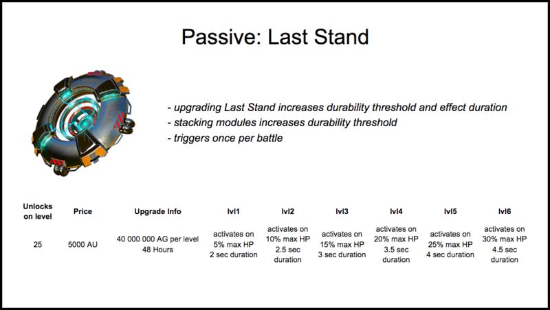 Last Stand stats