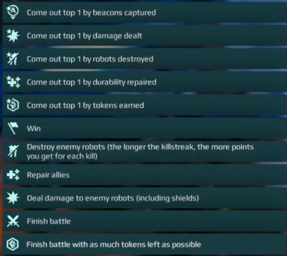 War Robots 5 2 Update Notes - War Robots